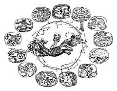 Зодиакальный круг майя