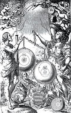 Системы Птолемея, ТихоБраге, Коперника